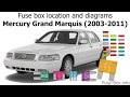 49+ 1999 Grand Marquis Fuse Box Diagram Pictures