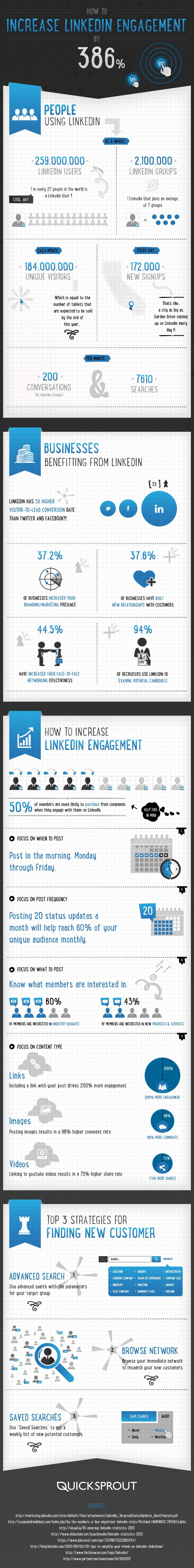 How To Increase LinkedIn Engagement [INFOGRAPHIC]