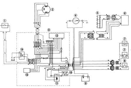 Yamaha Waverunner Wiring Diagram Free Picture Wiring Diagram Corsa Corsa Pasticceriagele It