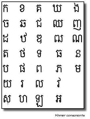 Cambodian Alphabet: Khmer Consonants