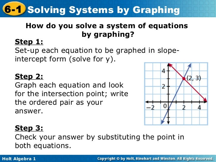 Solve Systems by Graphing Method 1  Estacada Middle School