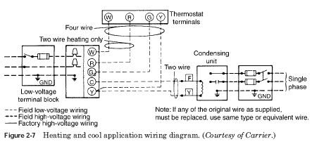 Ac Low Voltage Wiring - Wiring Diagram Networks | Hvac Low Voltage Wiring Diagram |  | Wiring Diagram Networks - blogger