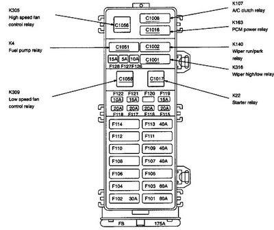 2000 Taurus Dash Fuse Diagram Wiring Diagram Resource Resource Led Illumina It