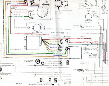 81 Jeep Cj7 Wiring Wiring Diagram Networks