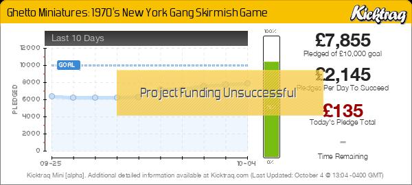 Ghetto Miniatures: 1970's New York Gang Skirmish Game -- Kicktraq Mini