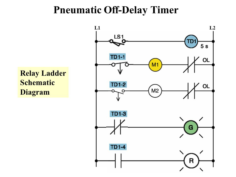 Timing Relay Ladder With Diagrams Wiring Library