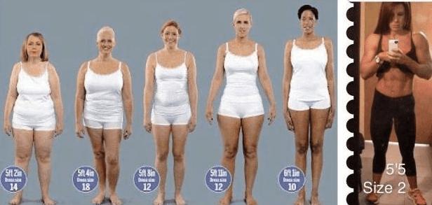 measuring body fat percentage in water