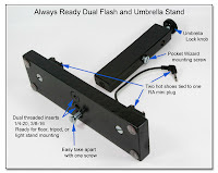 DF1038: Always Ready Dual Flash, PW and  Umbrella Stand - Bottom exploded view