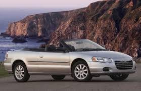 2012 Chrysler Sebring Convertible wallpapers