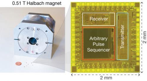 Minuscule chips for NMR spectroscopy promise portability, parallelization