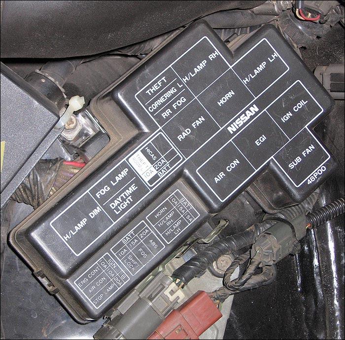Nissan 300zx Fuse Box Diagram Wiring Diagram Corsa Corsa Pasticceriagele It