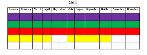 Time-table-2011