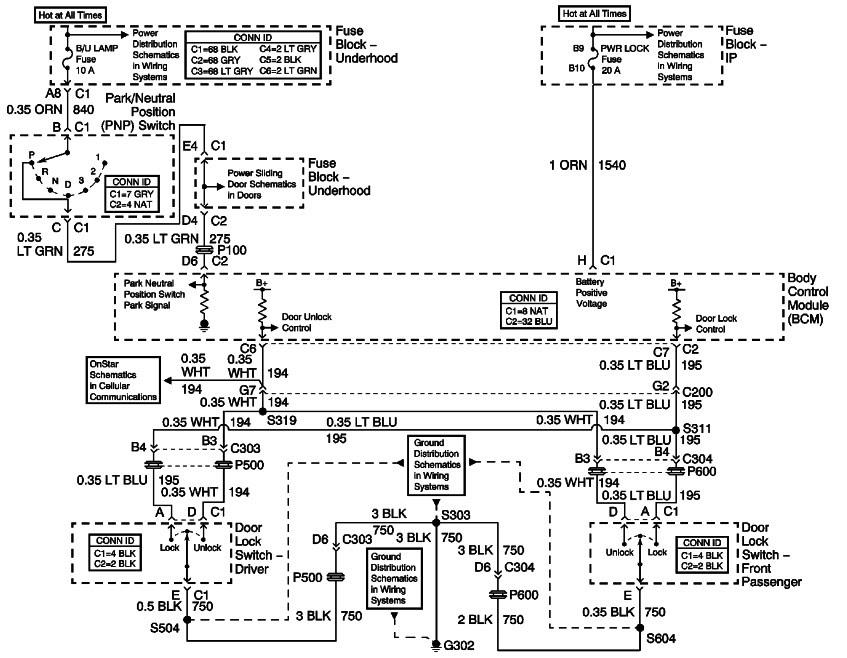 Chevrolet Door Lock Wiring Turn Signal Wiring Diagram Begeboy Wiring Diagram Source