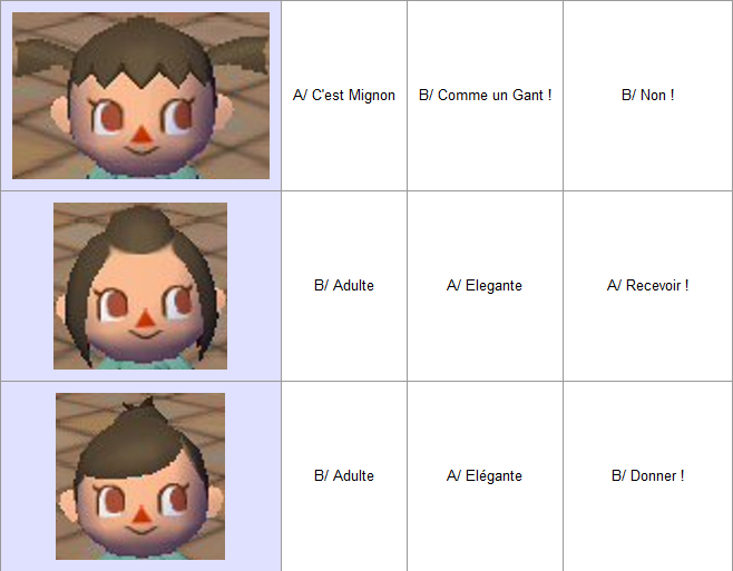 Astuce animal crossing ds coupe de cheveux mary thorson blog - Coupe animal crossing wii ...