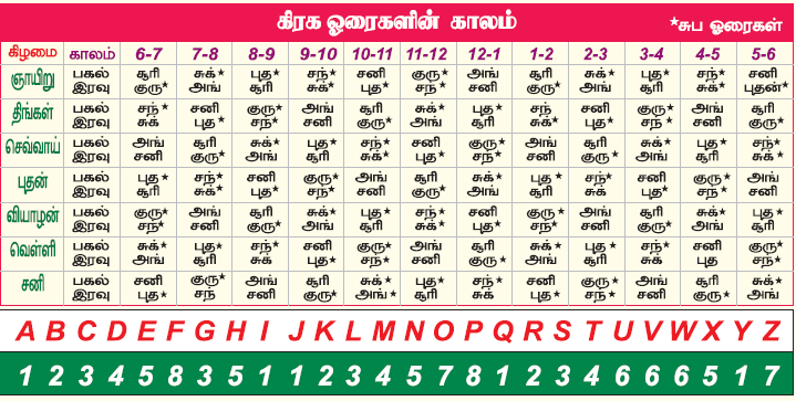 Image result for horai calculator