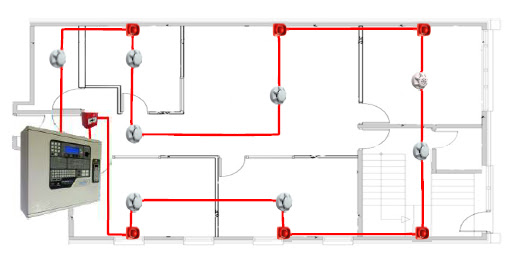 Conventional Or Addressable Fire Alarm Systems Discount Fire Supplies