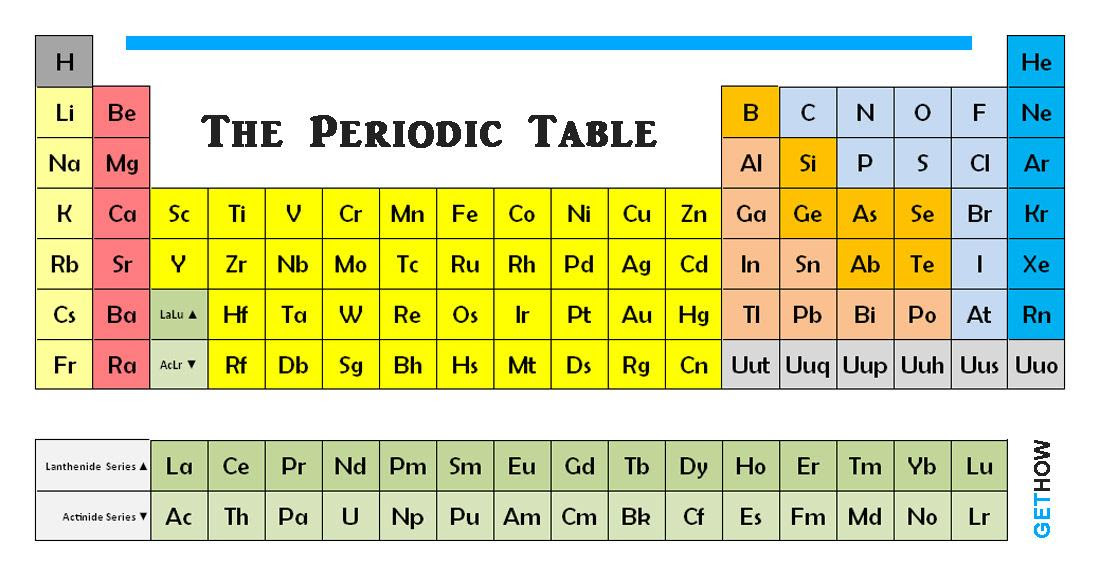 47 Periodic Table And Its Valence Its Valence Periodic Table And