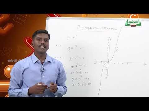 10 கணக்கு உறவுகளும் சார்புகளும் சார்புகளை அடையாளம் காணல் பகுதி 5 Kalvi TV