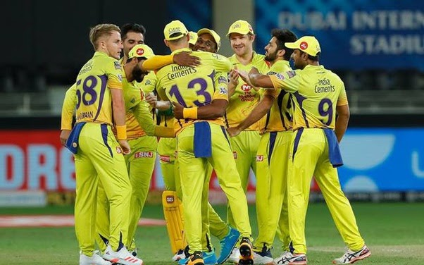 The Weaknesses of Each IPL team after the 2021