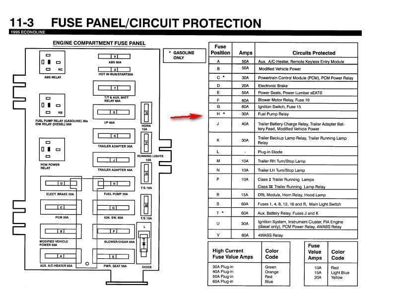 2011 Ford E350 Fuse Diagram Wiring Diagram Reading A Reading A Pavimentos Tarima Es