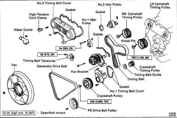 1990 Toyota 4runner Engine Diagram 3vze Car Wiring Harness Crimper Begeboy Wiring Diagram Source