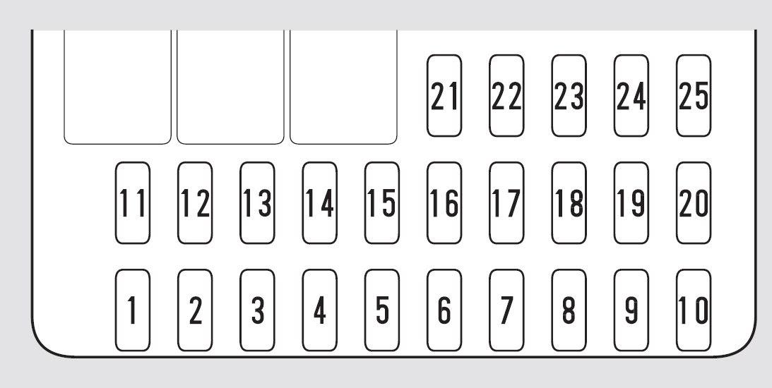 2002 Honda Civic Fuse Box Location 1999 Buick Regal Fuse Diagram Bege Wiring Diagram