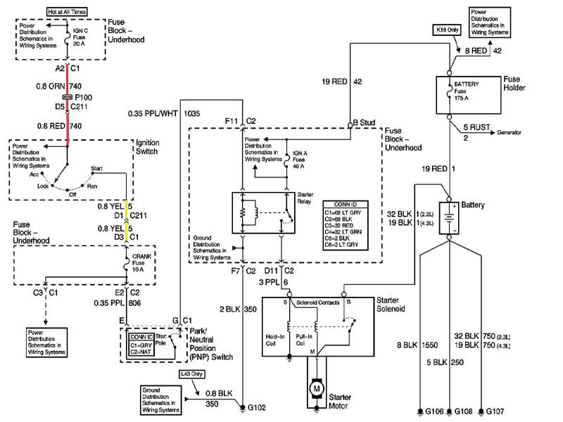 Diagram 1994 Gmc Sonoma Brake Light Wiring Diagram Full Version Hd Quality Wiring Diagram Rackdiagrams Rugby Moirans Fr