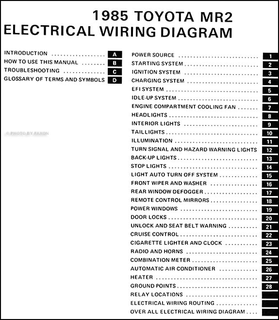 87 Toyota 4runner Wiring Diagram Schematic Wiring Diagrams Data Www Www Ungiaggioloincucina It