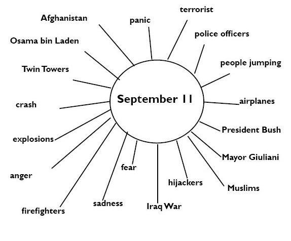 1000+ images about 9/11 lesson plans on Pinterest
