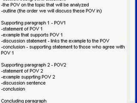 How to write a discussion essay introduction