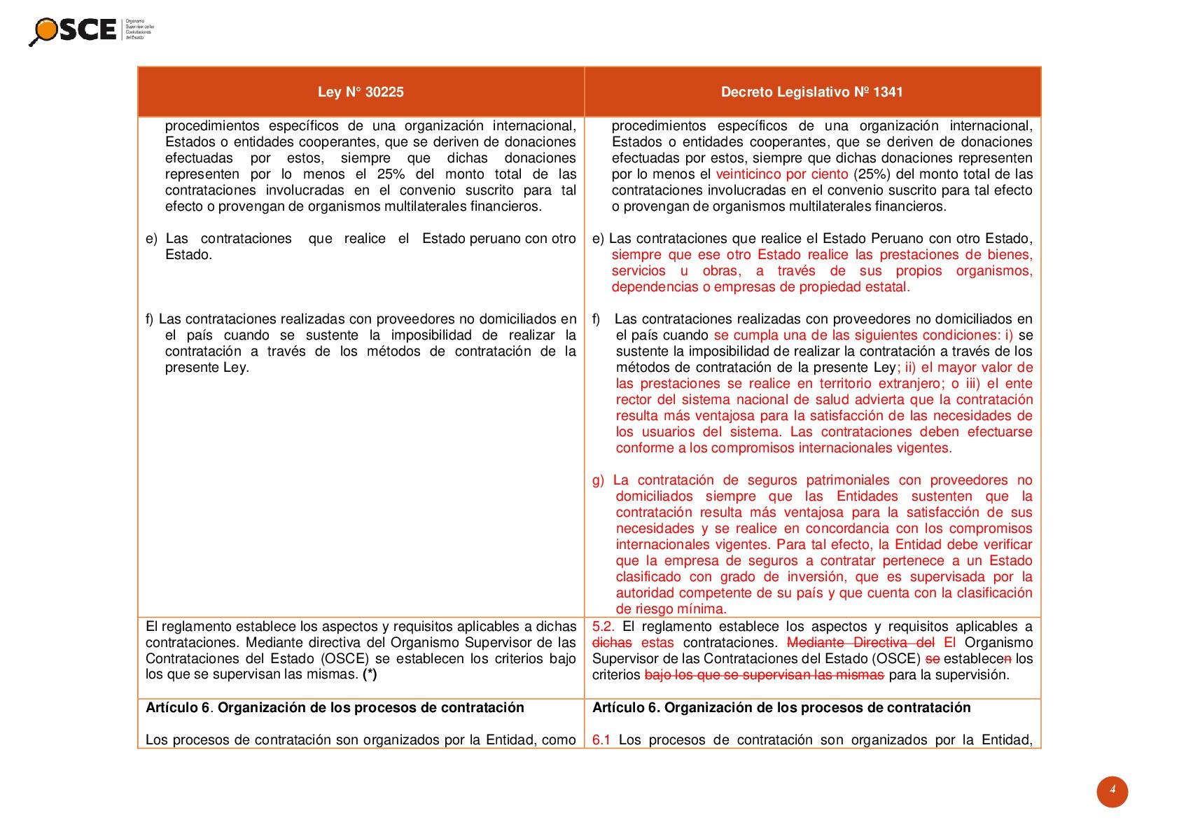 Cuadro Comparativo De La Ley 30225 Y Sus Modificaciones Por Decreto