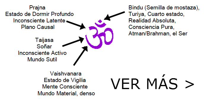 Mantras Y Sus Significados En Espanol Elige Tu Mantra Para Que
