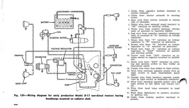 Ac 170 Wiring Diagram 2000 Eldorado Wiring Diagram Begeboy Wiring Diagram Source