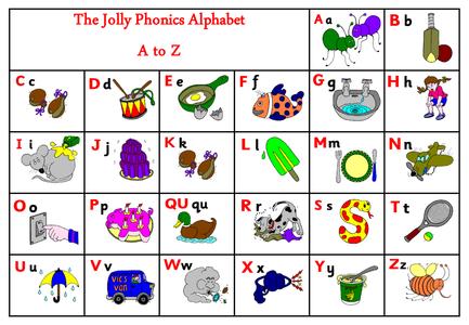 Jolly Phonics Alphabet Chart Printable - Photos Alphabet