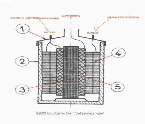 cours ofppt diagnostic electronique auto. Black Bedroom Furniture Sets. Home Design Ideas