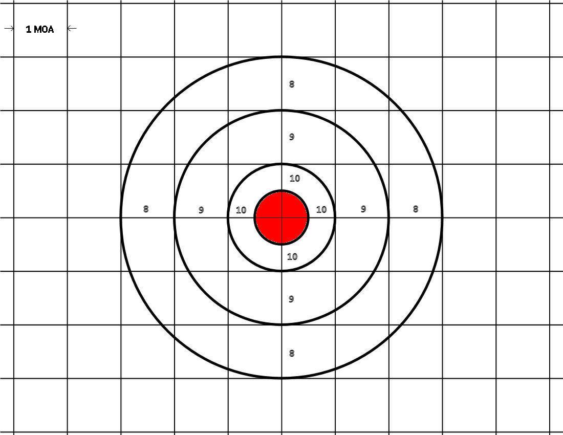 Printable Moa Targets | Job Description Template Data Analyst