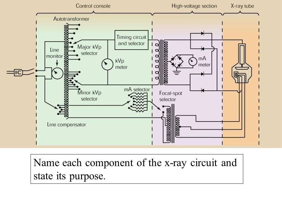 83 CIRCUIT DIAGRAM OF X RAY MACHINE, OF RAY X DIAGRAM ... on