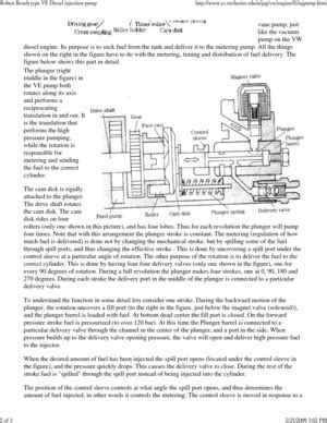 Land Rover Injection Pump Bosch Manual