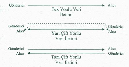 seri_veri_iletimi.png
