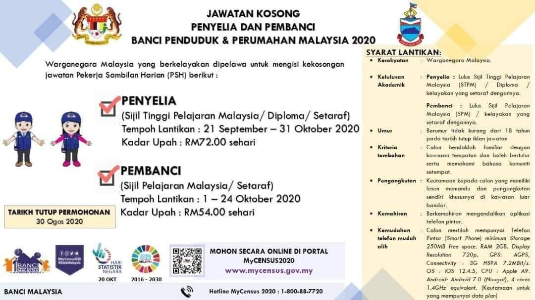 Jawatan Kosong Kerajaan Negeri Sabah • Portal Kerja Kosong ...