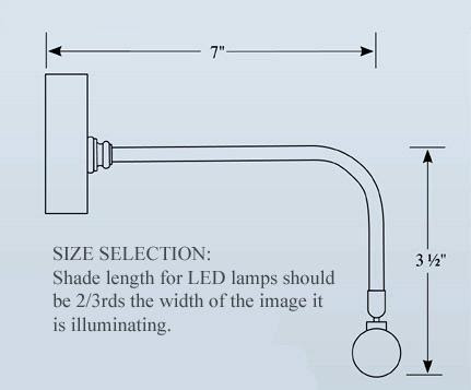 Battery Operated Led Picture Lights
