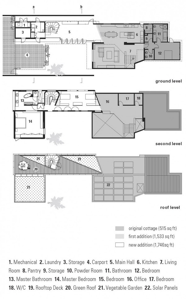 Modern and Futuristic Green Energy Efficient Home Design Concept ...