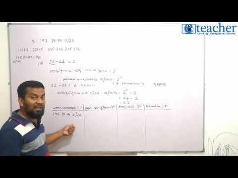 A/L ICT Unit 06:  Sub netting Question Explained