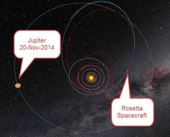 Rosetta Spacecraft on 20-Nov-2014