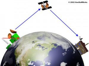 satellite-tv-5 (1)