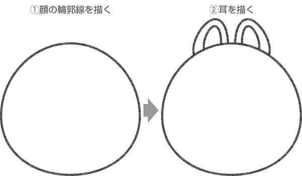超簡単 ディズニーのイラスト描き方 Naver まとめ