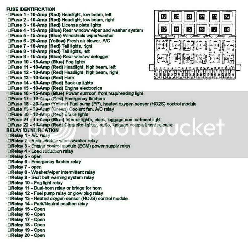 97 Jettum Wiring Diagram Printer Friendly - Wiring Diagram Networks | 97 Pat Tdi Wiring Diagram |  | Wiring Diagram Networks - blogger
