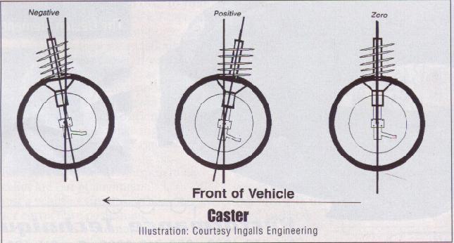 Image Result For Sale On Car Tires