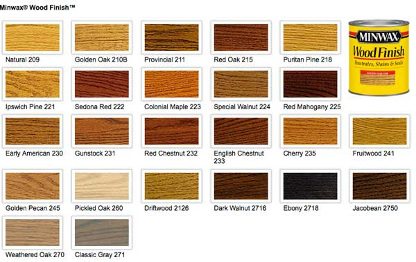wood floor stain. Wood Floor Stain Colors From Minwax By Indianapolis Hardwood