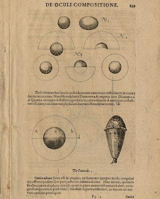 Fludd - Pars IV Liber Primus p299